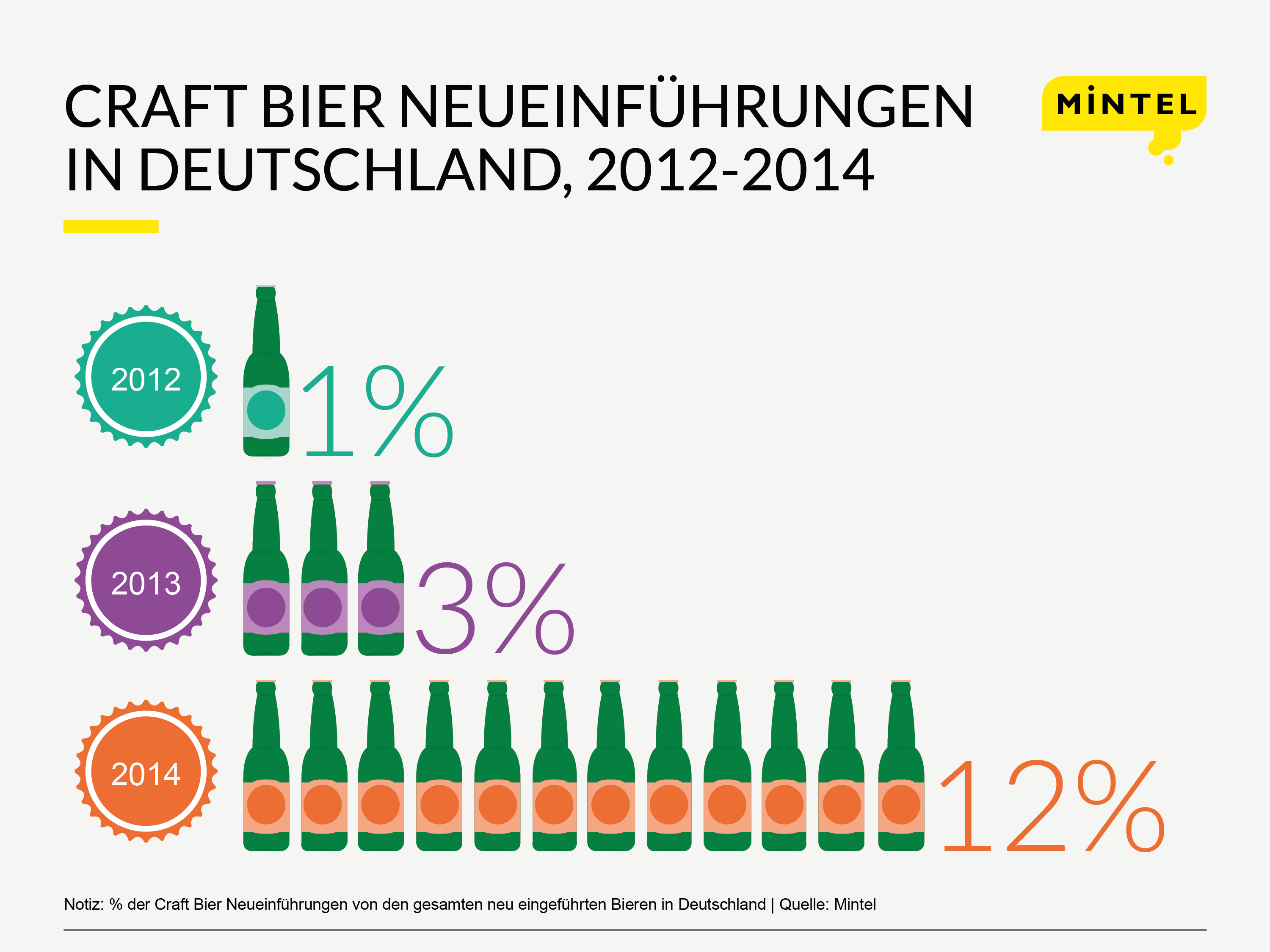 Craft_beer_launches_PR_GER