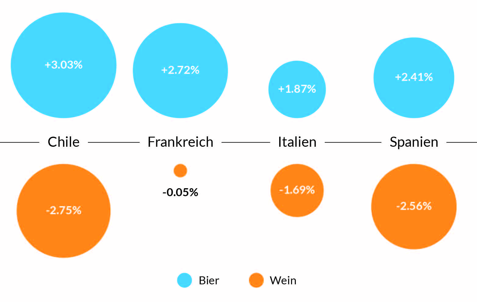 Germany Beer Blog Post Graphs-01