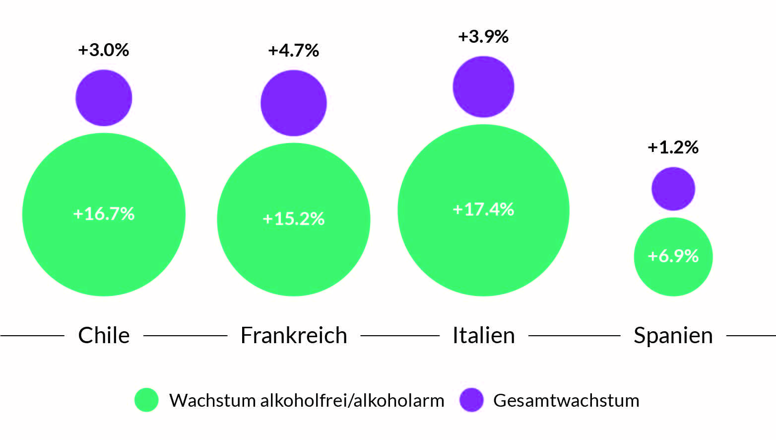 Germany Beer Blog Post Graphs-02